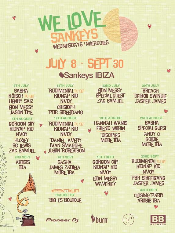 We Love Sankeys
