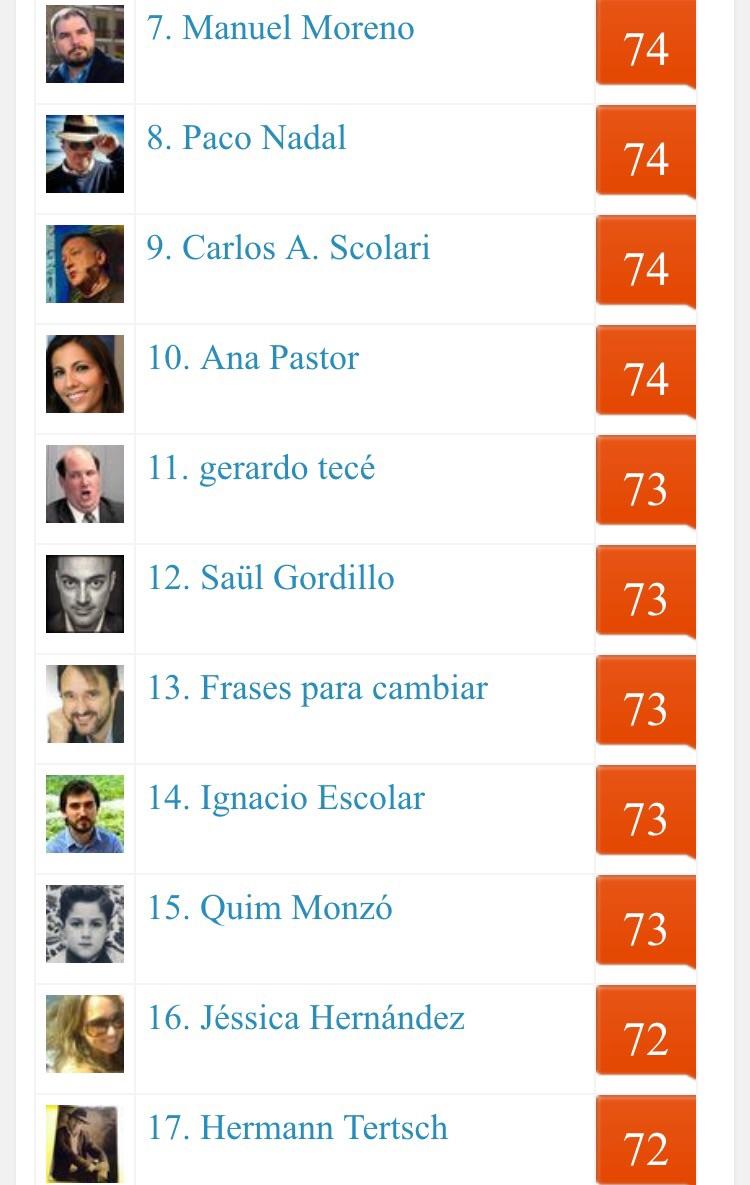Periodistas influyentes España